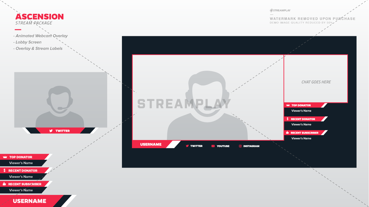 twitch streamer overlay package